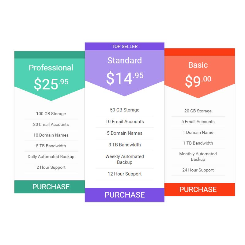 How cheap will websites get? A review of NZ web design pricing